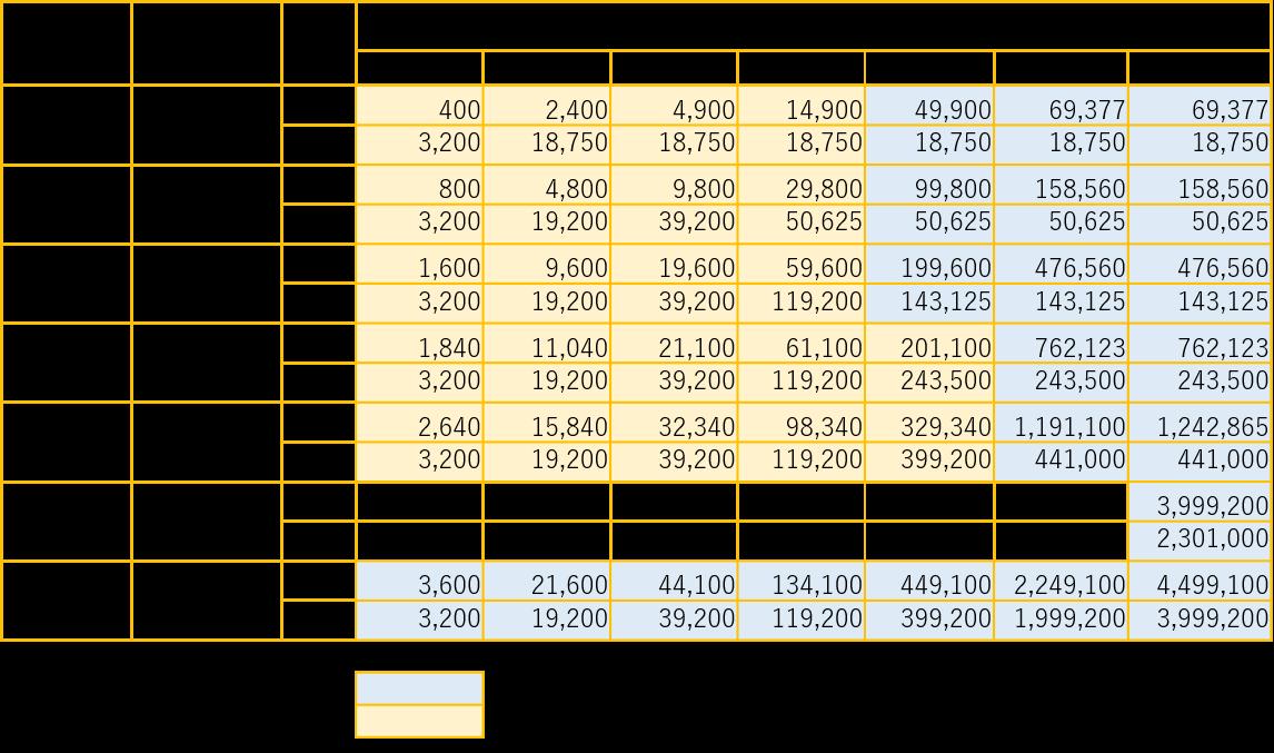 所得税還付金の目安20201119改良.png