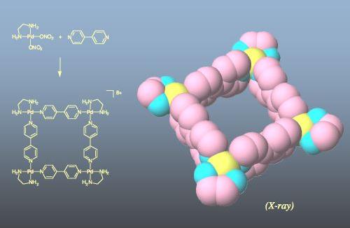 1990年、フラスコの中で組み上がった正方形のシンプルな分子がこの研究の始まり。.png