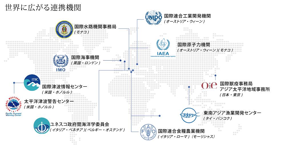 世界に広がる連携機関.png