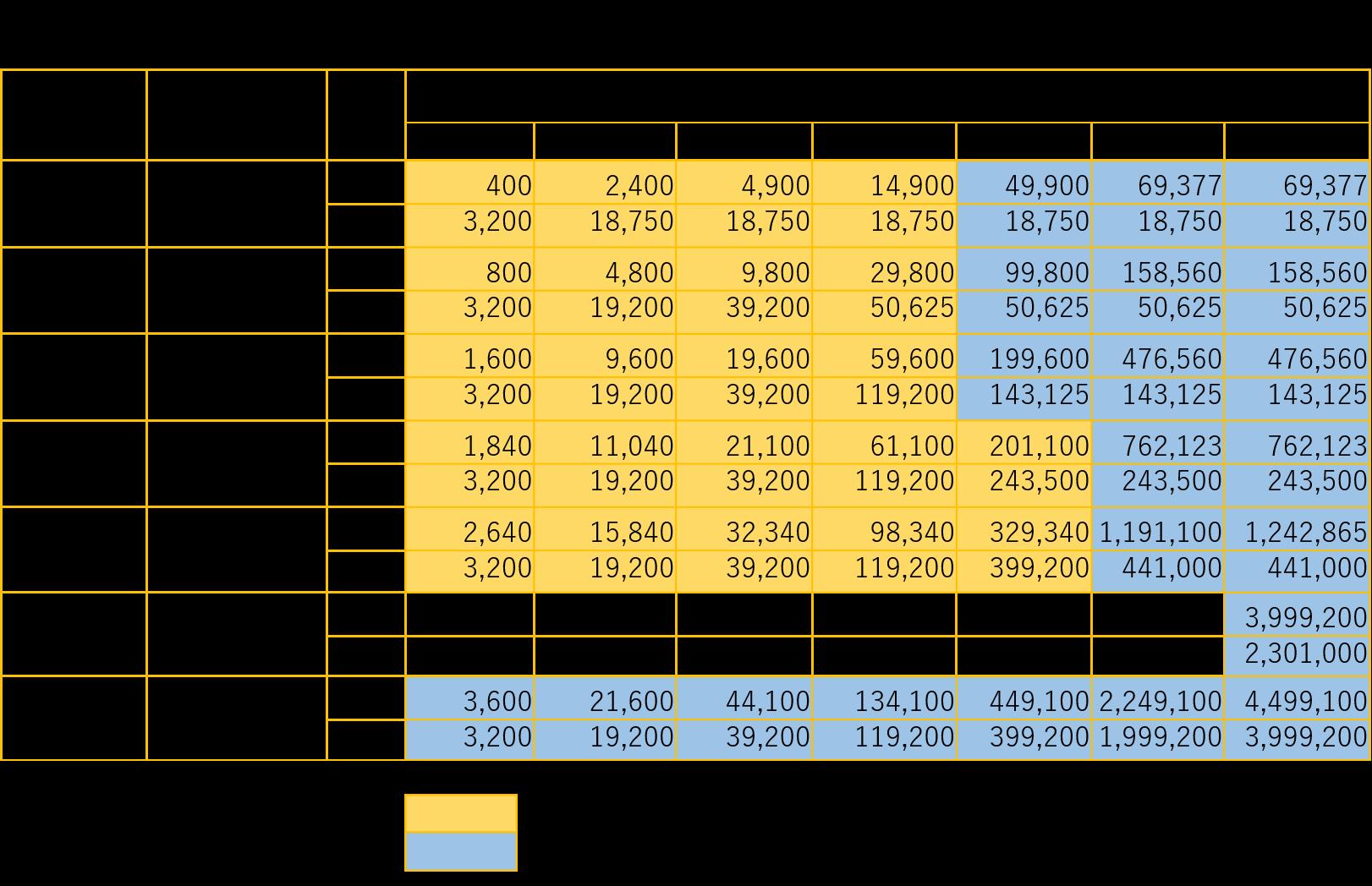 税制優遇表 R2-.png